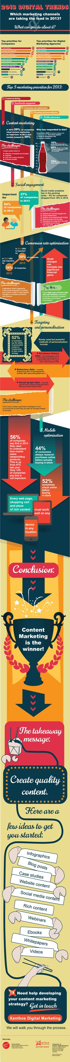 2013 digital trends #infographic