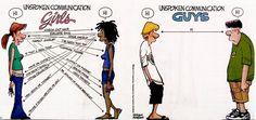 unspoken communication(gender)