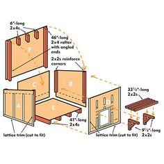 Free plan: How to build a dog house - Sunset.com