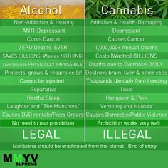 Recreational Marijuana FAQ