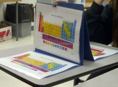 Periodic Table Battleship to review family/period, atomic #, mass, electronegativity. Use with Apologia Chemistry and Physics  bit.ly/chemphys1