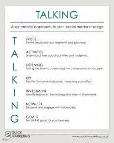 Talking social media management framework