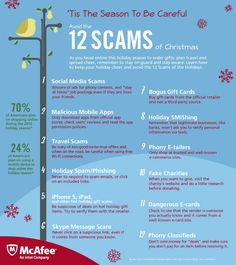 Online Scams during the Christmas season - Infographic