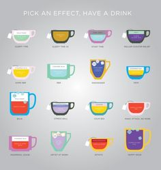 different teas & what they help with.