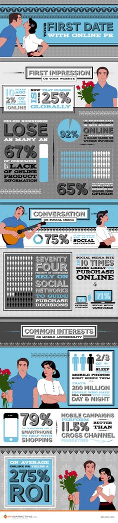 #PR engagement is like a first date.