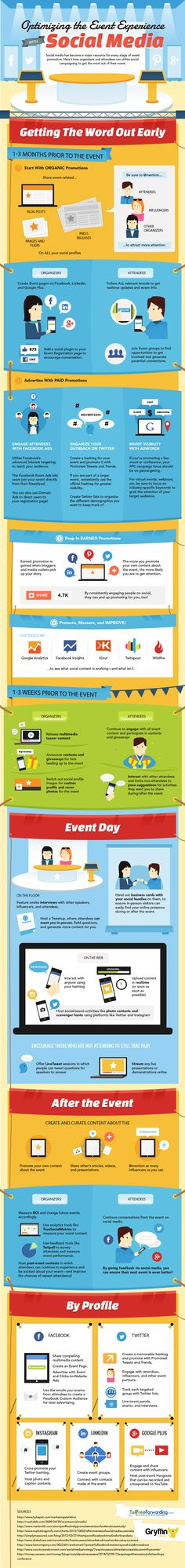 Optimizing the Event Experience with Social Media #infographic #SocialMedia #Pinterest #Facebook #Twitter #Google+