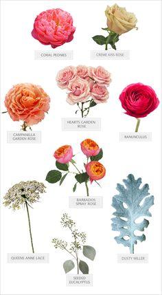 spring flowers recipe for the perfectly pink DIY bouquet #diy #bouquetrecipe #weddingchicks http://www.weddingchicks.com/2014/03/19/perfectly-pink-wedding-bouquet-recipe/