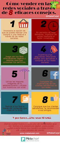 Como vender en las redes sociales