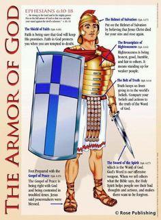 bibl studi, god poster, god armor