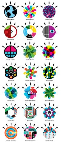 """IBM """"Smarter Planet"""" icons. Cited for 4. Rays in 100 Ideas that changed Graphic Design."""