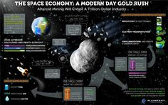 Planetary Resources sees asteroid mining creating a trillion-dollar industry