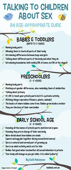 """Talking to young children about sex - a list of age-appropriate topics. How to talk to young children about sex - what to say, when to say it and how to say it. by Cath at Cath Hakanson 