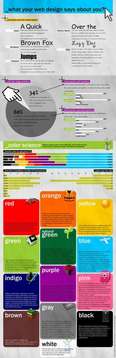 What Your Web Design Says About You. #graphic #design #infographics