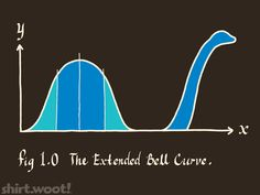 The Extended Bell Curve for $18