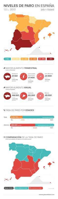 Infografía del PARO en España del 1er trimestre de 2013