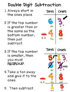 Surfin Through Second: Subtraction with regrouping poster
