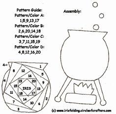 Cauldron iris pattern