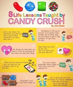 8 Lessons taught by Candy Crush