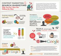 Content marketing & search marketing #infographic