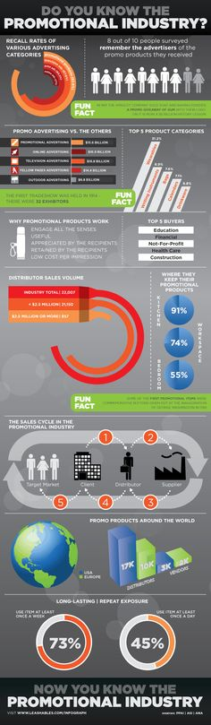 ♥♥♥  A Promotional Products Infographic!!! ♥♥♥