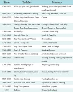 Toddler Schedule for Stay at Home Mom's include toddler side and mommy side.