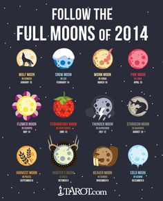 helpful guide to 2014 full moons