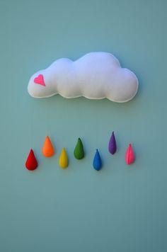 Cloud mobile nursery decor, by MilbotandChooky on Etsy. Super cute!