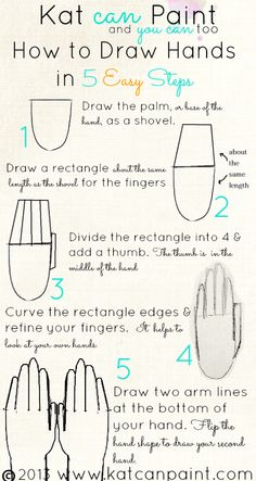 how to draw hands in 5 easy steps infographic tutorial by katcanpaint.com