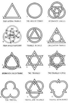 Symbols of the holy trinity