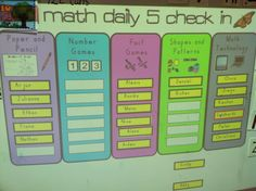 Daily 5 Classroom Pictures | Here is my Math Daily 5 check-in board on the interactive whiteboard.