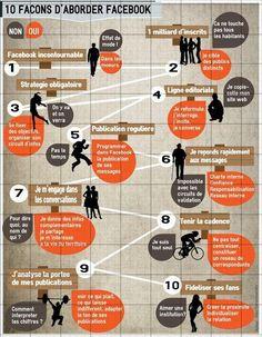 10 façons d'aborder #Facebook dans les collectivités... #ComPublique #SocialMedia #Infographie