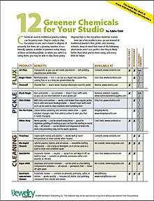 12 Greener Chemicals for Your Studio