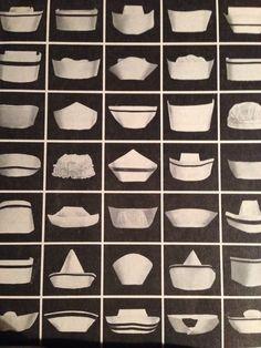 Typology of Nurses caps