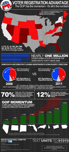 RNC voter reg infographic