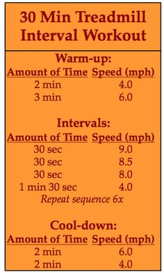 Interval workout for the treadmill