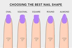 Your Nail Shape Guide