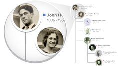 Descendancy View —Your family tree from a whole new angle. Check it out on FamilySearch.org