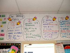 rubrics for writing, student, write rubric, anchor charts, grade 3 writing, writing centers, writer, teacher, writing rubrics