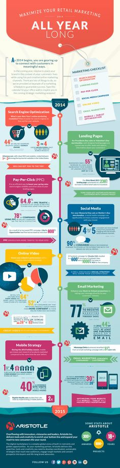 Maximize Your Retail #Marketing Campaigns in 2014 - #infographic #InternetMarketing