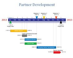 Partner Development PowerPoint Timeline is a free PowerPoint timeline template for your presentation slides that you can download to decorate your presentations in Microsoft PowerPoint