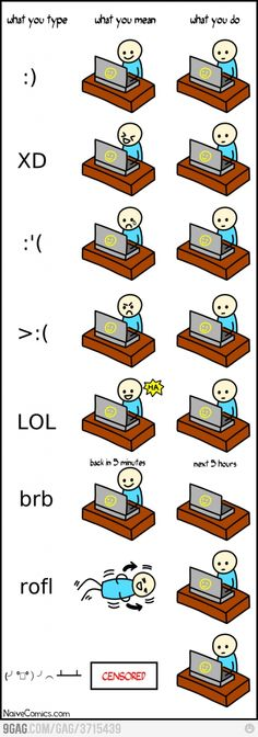 What you type and what you actually do