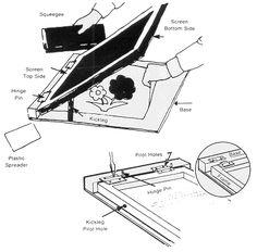 Tutorial for speedball screen printing kit