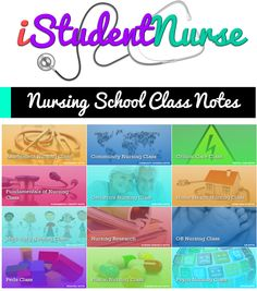 Nursing School Class Notes from iStudentNurse: A collection NCLEX-RN enahnced notes composed by nursing students covering major topics in core nursing classes.
