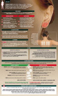 Prontuario illustrato delle patologie umane on pinterest for Allergia al cloro delle piscine