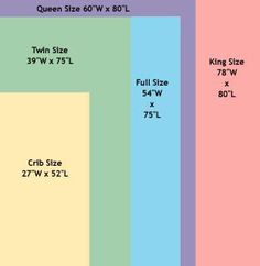 Mattress Size guide, comes in handy when making quilts
