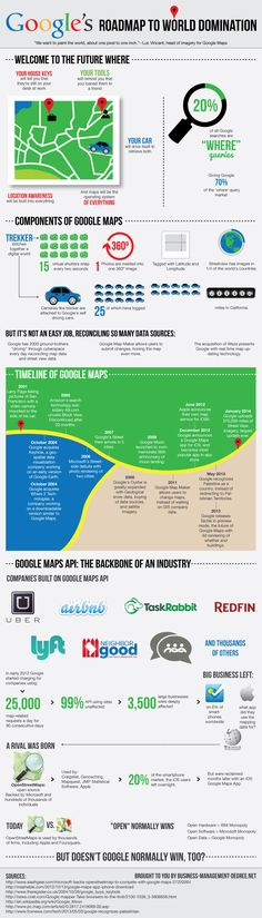 Google's Roadmap to World Domination - #infographic #Google