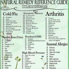 natural remedies ~~ health and healing