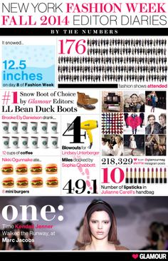 Yay! L.L.Bean Bean Boots were the #1 snow boot of choice for the Glamour editors during New York Fashion Week 2014