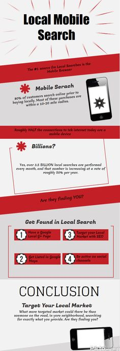 Local Mobile Search infographic