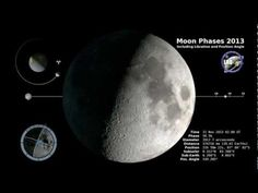 2013 Moon Phases in Fast Forward - Lunar Cycle NASA Video